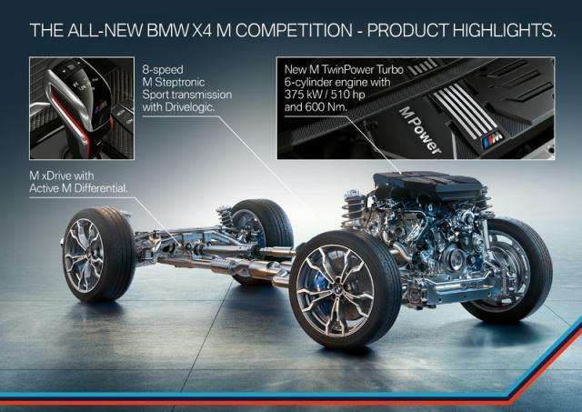宝马G80 M3最新消息曝光!新一代M将使用S58直六引擎